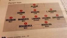 France-L2-J34: Allagbé retenu dans l'équipe type de la journée!