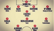 France – Ligue 2: Djigla dans l'équipe type de Francefootball