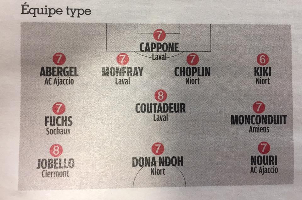 Niort: Kiki retenu dans l'équipe type de France Football