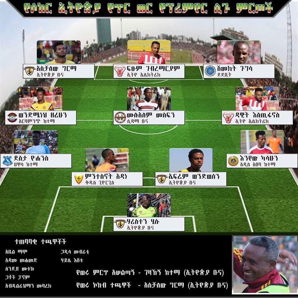 Ethiopie : Hessou retenu dans l'équipe type du mois de janvier.
