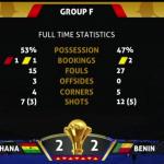 Can Egypte 2019 : Ghana - Bénin 2-2 (terminé)