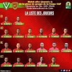 Coupe de la Caf - J1: le groupe de l'AC  Djoliba avec Jérôme Agossa