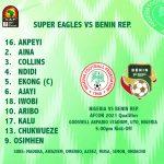 Nigéria - Bénin : Le XI des Super Eagles avec Osimhen