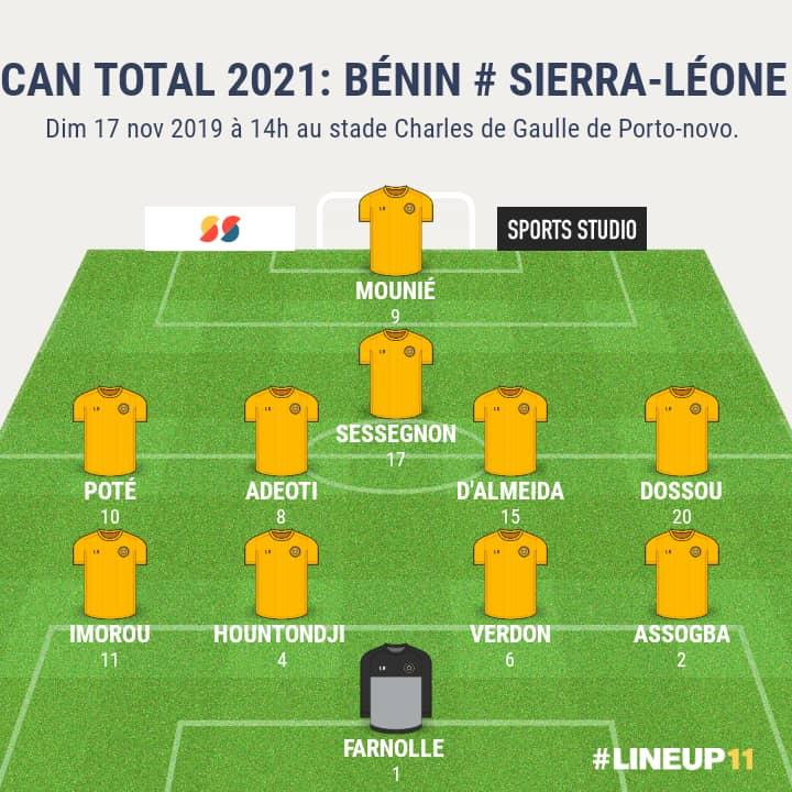 XI Ecurreuils - Benin # Sierra Leone